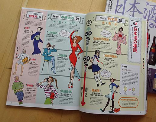 Nihonshu PIA
